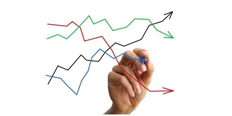 محرک مشترک نوسانات قیمتی در پنج بازار