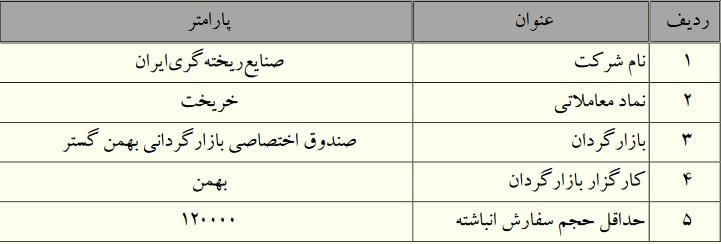 آغاز عملیات بازارگردانی شرکت صنایع ریخته گری ایران (خریخت)